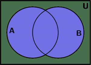 conjunto, diagrama de venn,unión