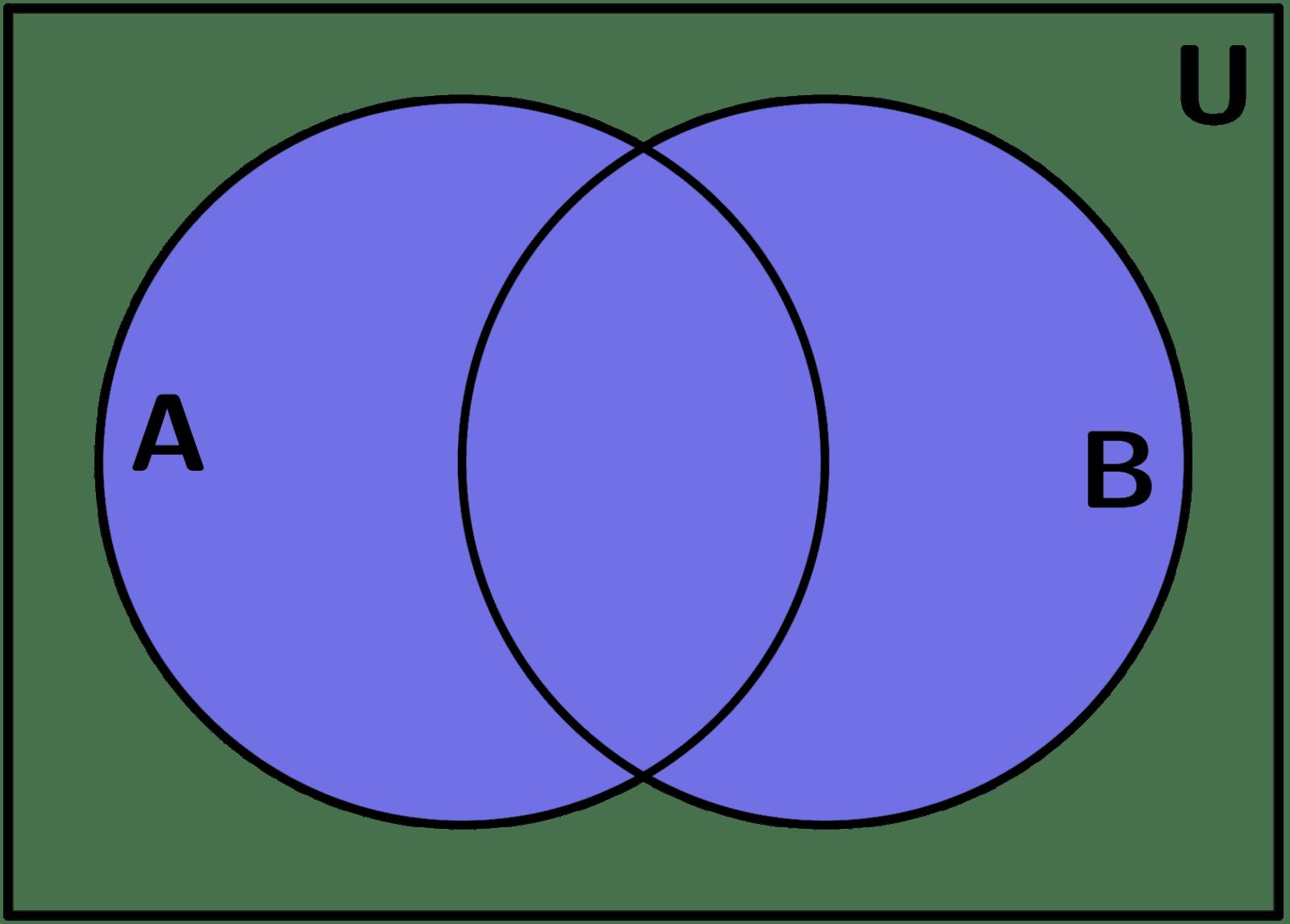 diagramas de venn explicacin y ejemplos conjunto diagrama de vennunin ccuart Choice Image