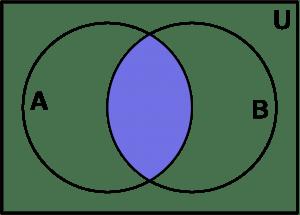 intersección, diagrama de venn