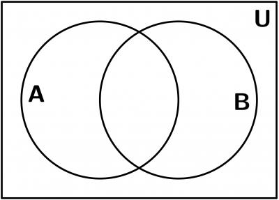 Diagramas de venn explicacin y ejemplos conjuntos diagramas de venn ccuart Choice Image