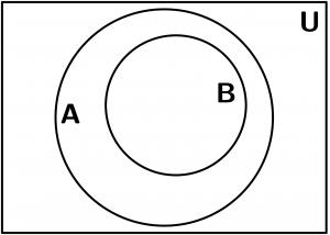 conjuntos-subconjuntos-diagramas-de-venn