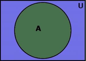 diagramas de venn, complemento, ejemplo