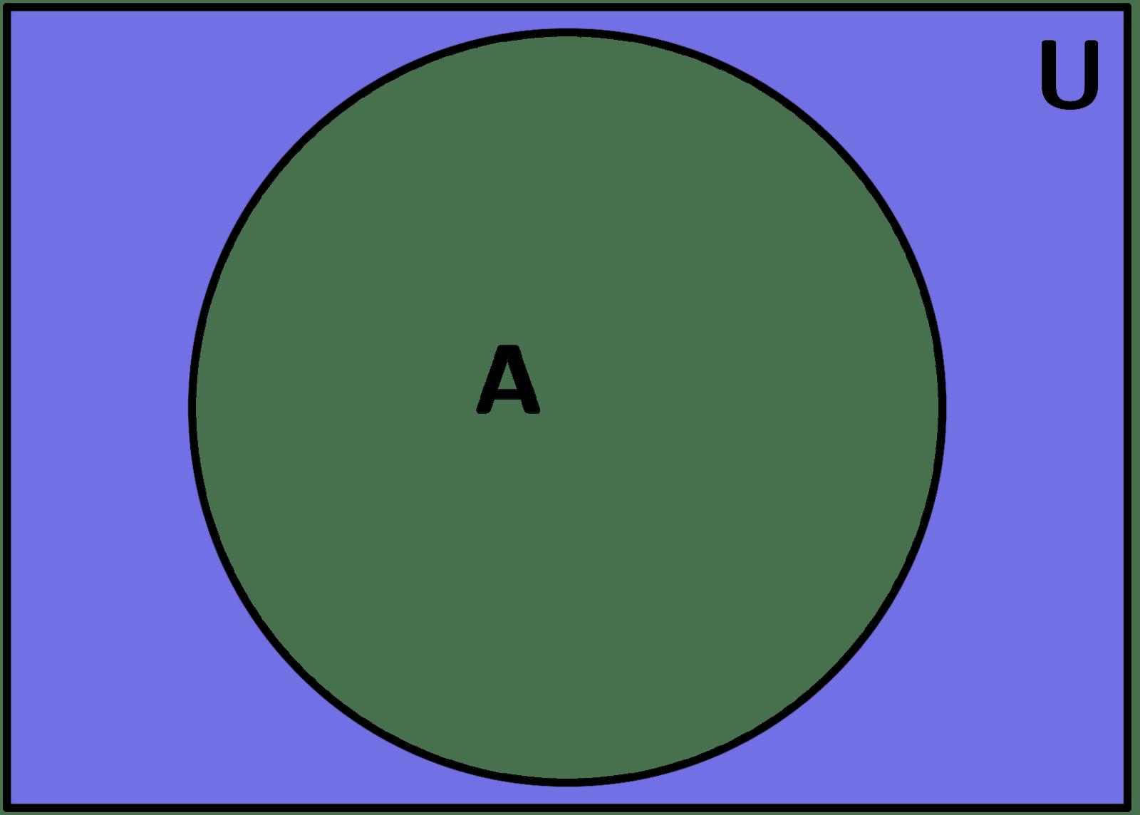 diagramas de venn explicacin y ejemplos diagramas de venn complemento ejemplo ccuart Images