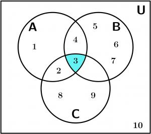 diagramas de venn, ejemplo