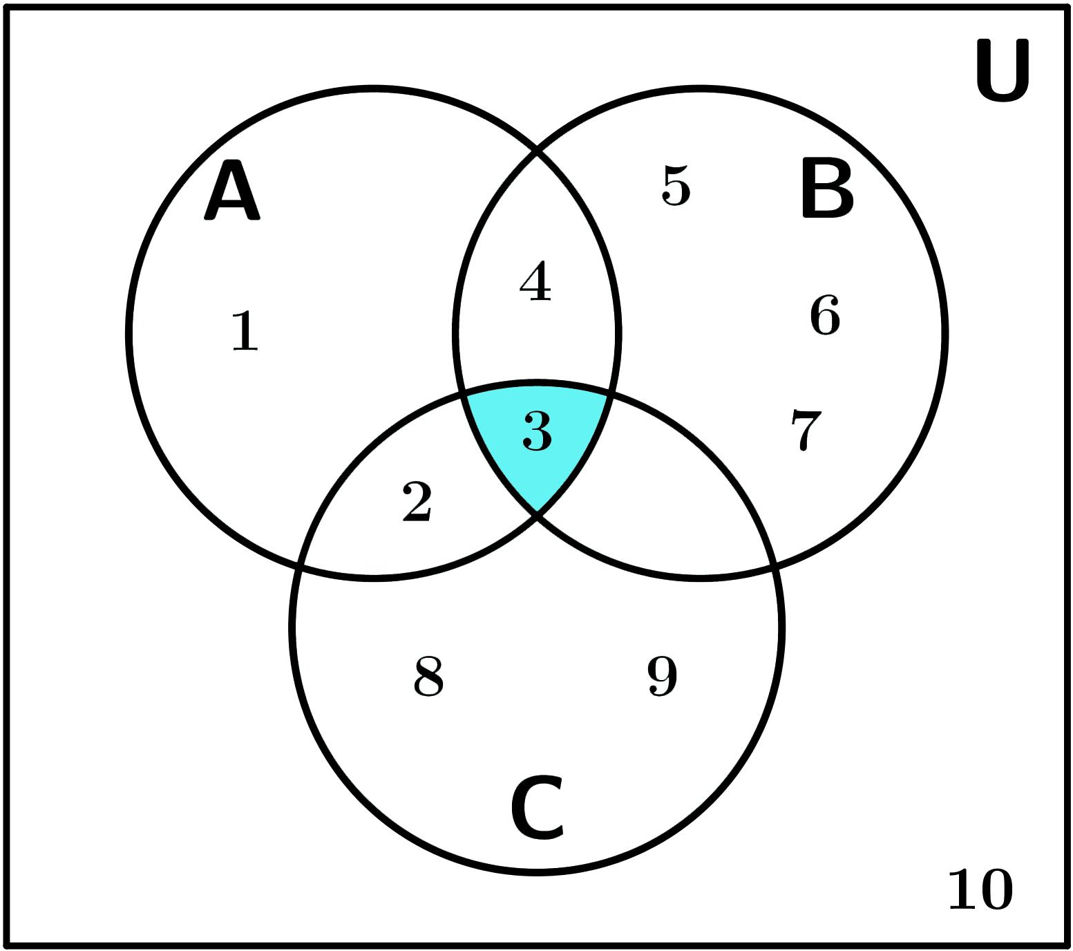 ejemplos de diagrama venn con tres conjuntos