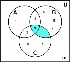 diagramas de venn, ejemplos