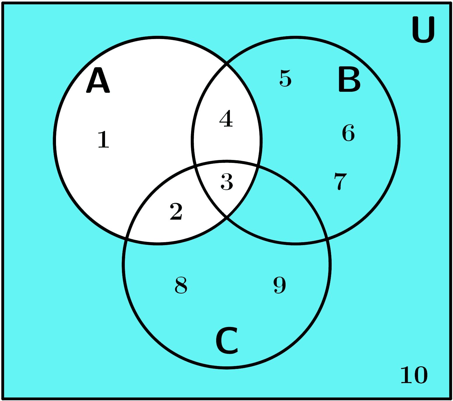 diagramas de venn explicacin y ejemplos diagrama de venn ejemplo ccuart Images