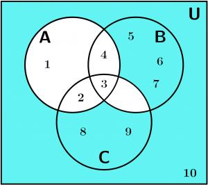 diagramas de venn, resultado
