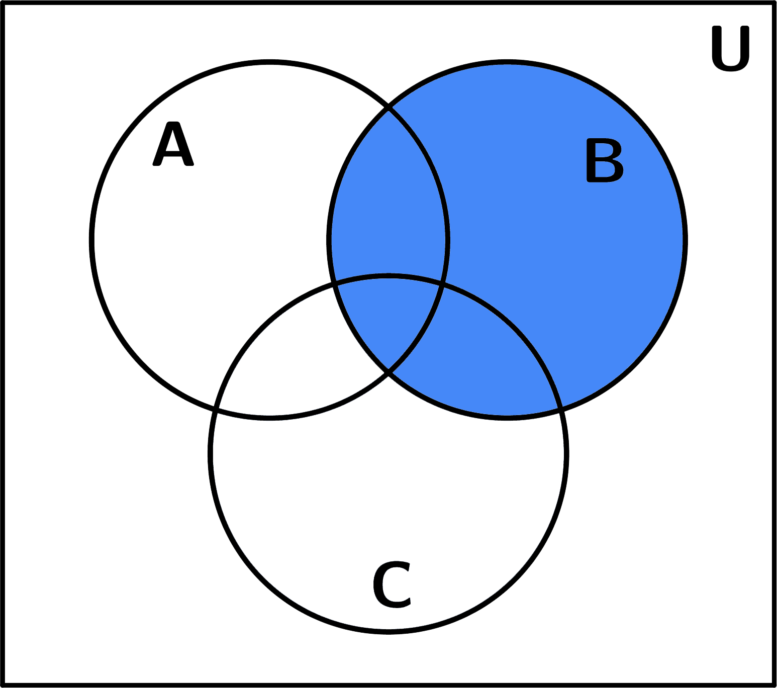 diagramas de venn ejercicios resueltos diagrama de venn conjunto b ccuart Choice Image