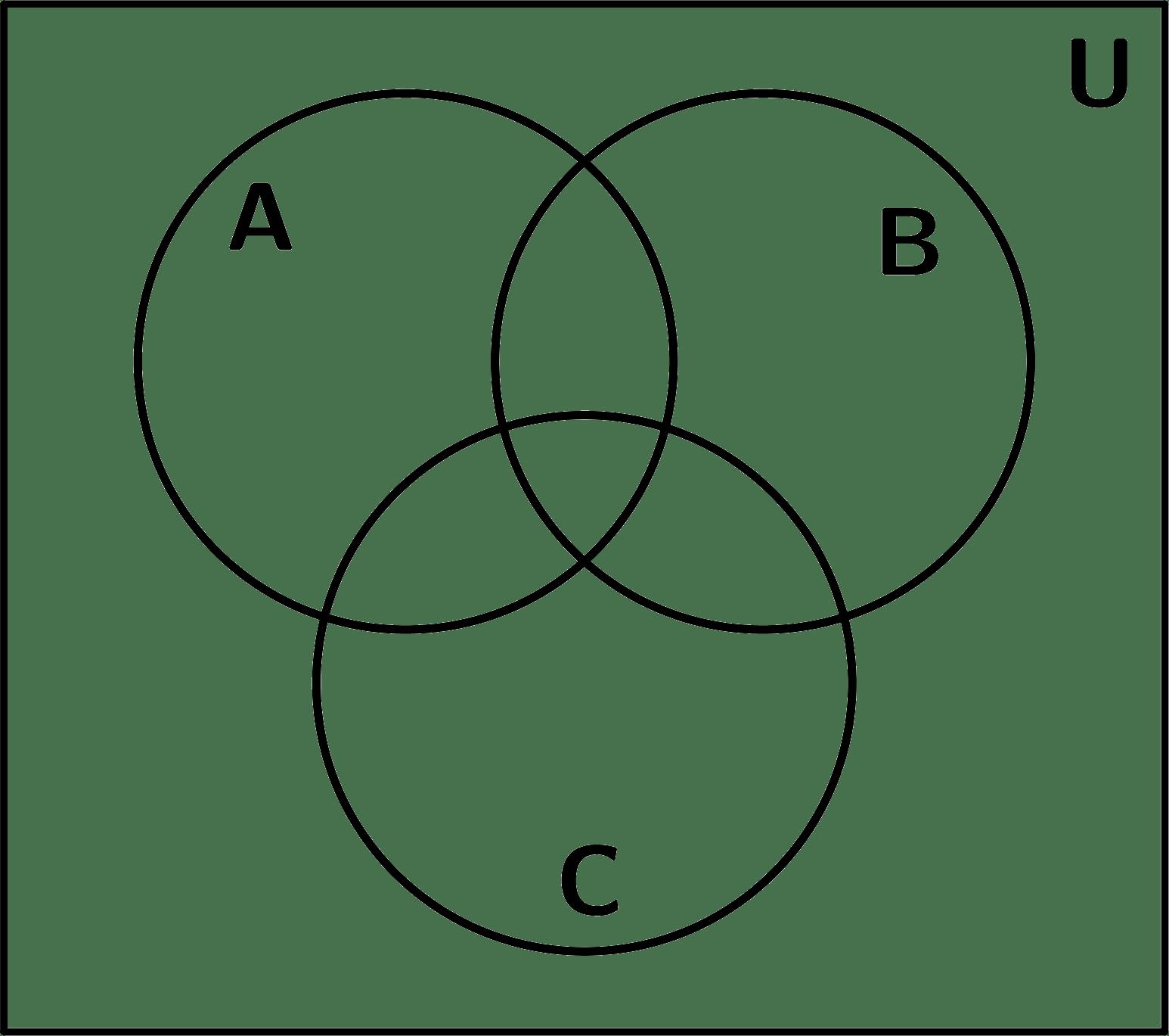 ▷ Diagramas de Venn - Ejercicios Resueltos ✓✓
