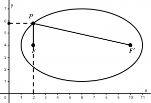 elipse-punto-P-2a