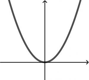 function-pair