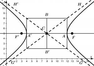 ejemplo de hipérbola