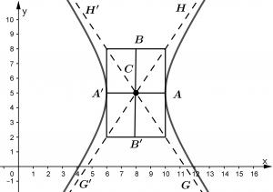 gráfica-de-la-hiperbola