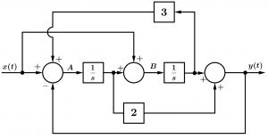 diagrama de bloques función de transferencia ejercicio resuelto