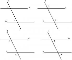 ángulos_correspondientes
