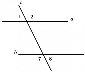 ángulos_externos