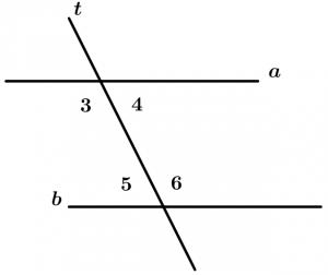 ángulos_internos