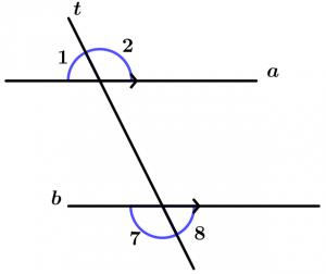 rectas_paralelas_teorema_11
