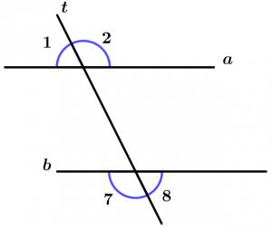 rectas_paralelas_teorema_12
