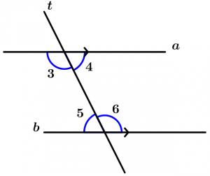 rectas_paralelas_teorema_5