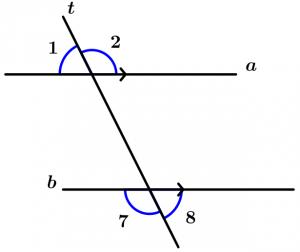 rectas_paralelas_teorema_6