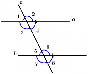 rectas_paralelas_teorema_8