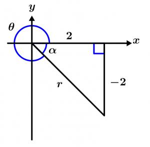 potencia-de-números-complejos