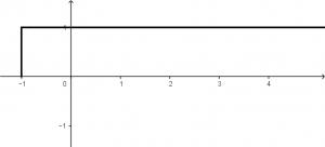 1-convolution-signal