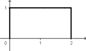 11-signal-convolutions