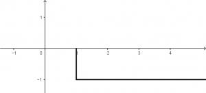 2-convolution-signal