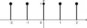 21-discret-signal