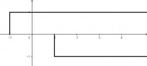 3-continuous-signals-convolution