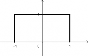 4-continuous-signal-convolution-result