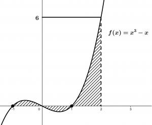 integral-definida-ejemplo