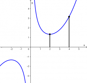 longitud-de-arco-ejemplo-2