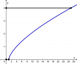 longitud-de-arco-ejemplo-3-4