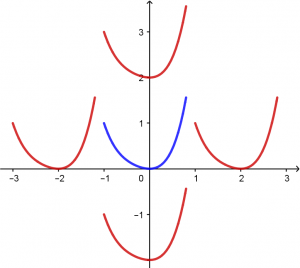 displacement-functions-example