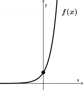 exponential-function