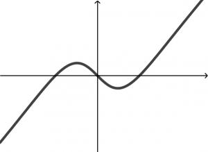 odd-fraction-function