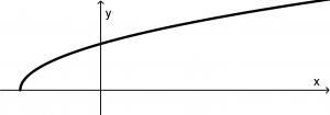 radical-function