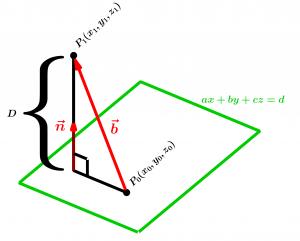 distance-point-plane