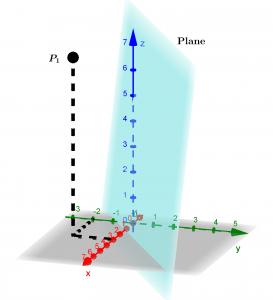 plane-cartesian-coordinates