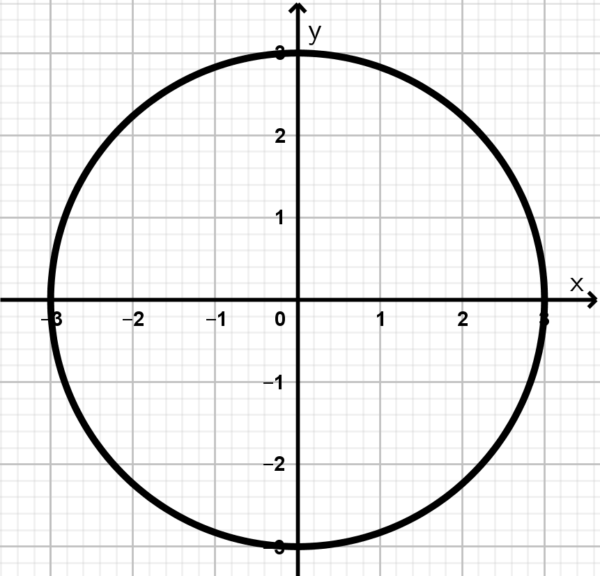 ejemplo-1-lugar-geométrico-circunferencia
