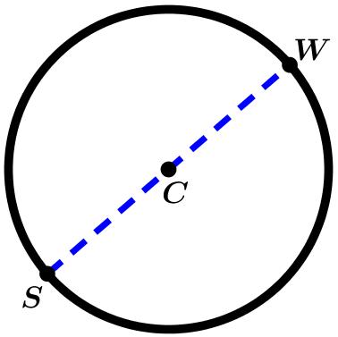 diámetro-de-la-circunferencia