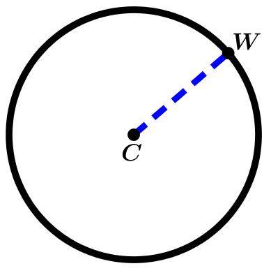 radio-de-la-circunferencia