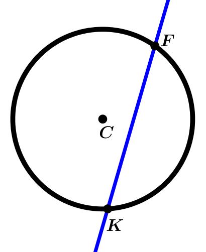 recta-secante-a-la-circunferencia