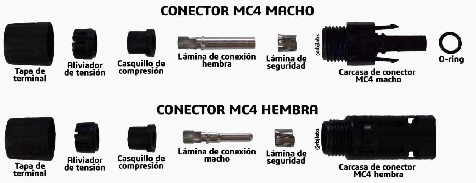 partes-de-un-conector-mc4-macho-y-partes-de-un-conector-mc4-hemb