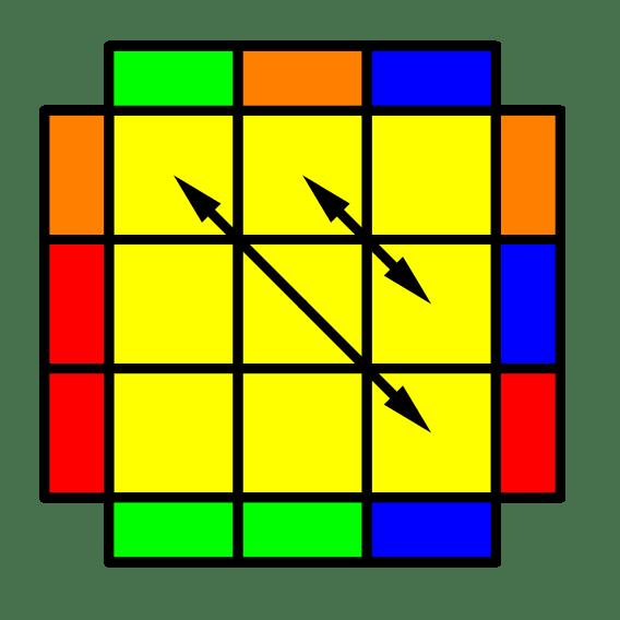 Caso-14-permutacion-tipo-V