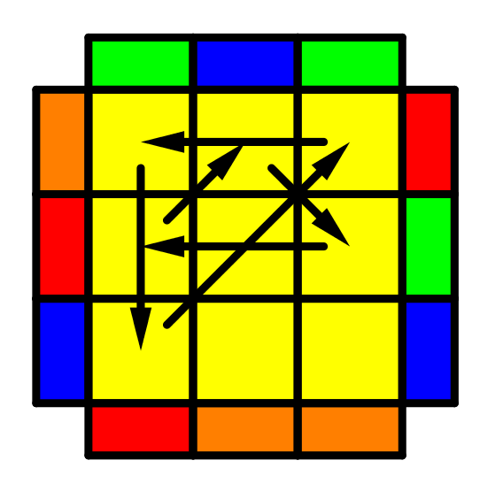 Caso-19-permutacion-tipo-Gb